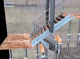 formwork stairs youtube