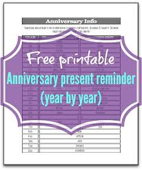 traditional anniversary gifts traditional modern wedding anniversary gift theme printout