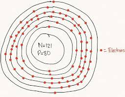 Periodic Table Mercury The Composition Of Mercury Mercury The Element