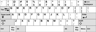 us international keyboard layout pound sign british and american keyboards wikipedia