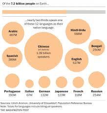language picture jpg