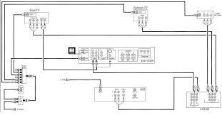 keystone montana wiring diagrams tv keystone laredo wiring