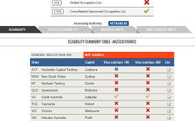 bureau d immigration australie au maroc immigrer en australie guide ultime 2018 australie n zélande