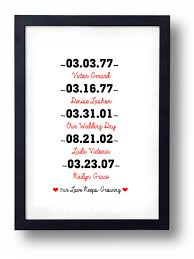 year anniversary gift for him gifts design ideas wedding anniversary gifts for men year