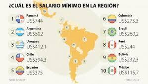 salarios minimos se encuentra desactualizada o con datos erroneos sua con nuevo salario mínimo colombia tiene el quinto más bajo de la