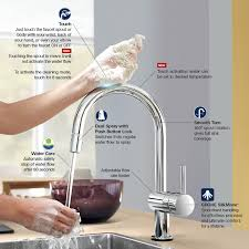 grohe minta kitchen faucet grohe minta touch single handle pull sprayer kitchen faucet
