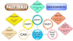 past tense of modal verbs games to learn english games to