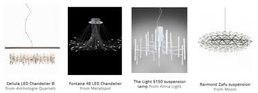 Chandelier Types Decorative And Stylish Lighting Fixtures Designer Lighting