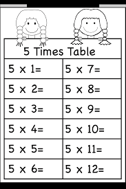 5 kez tablo math matematik pinterest times tables worksheets