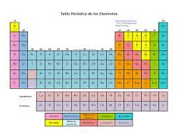 modern periodic table arrangement free printable periodic tables pdf