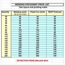 wedding invitations prices wedding invitation cards for friends with price yaseen for