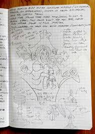 metropolitan sketchbook a year in drawings the metropolitan