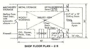 Shop Floor Plans 30 72 Pole Machine Shed Plans U0026 Blueprints For Industrial Building