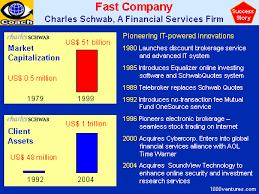case study charles schwab building a fast company success