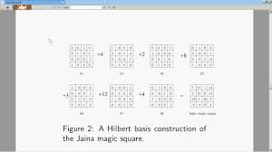 Magic Square Worksheet Lecture 17 Diophantine Equations Hilbert Basis Youtube