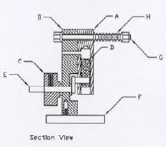 mini engine blueprints mini engine problems and solutions