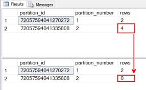 table partitioning in sql server sql server partitioning an active table with truncate