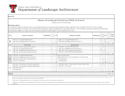 master of landscape architecture programs and degrees