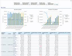 sales analysis report template oracle communications data model sle reports