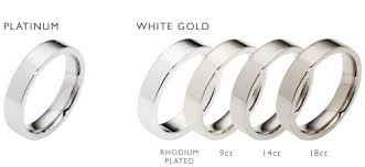 palladium ring price wedding ring buyers guide which metal