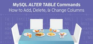 Change Table Name In Mysql Mysql Alter Table Commands How To Add Delete Change Columns