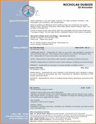Summary Statement Resume Examples by Resume Formal Letter For Job Application Sample Financial