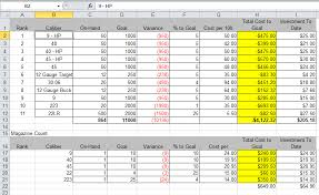 How To Create An Inventory Spreadsheet Ammo Inventory Spreadsheet Free The Prepper Journal