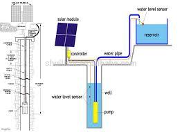 submersible water pump circuit diagram efcaviation com