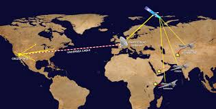 Undersea Cables How Russia Targets by Global Network Report From Ramstein 2017