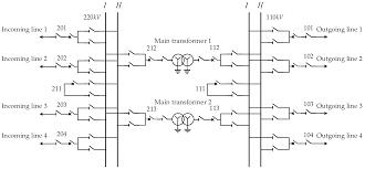 substation wiring diagram kwikpik me