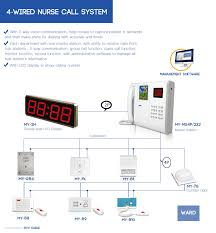 buy wired nurse call system emergency call master station wired