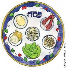 passover seder supplies paint a seder plate chabad of oxnard