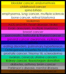 ribbon color livividli lifestyle for your health awareness ribbon
