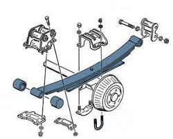 2000 dodge durango leaf springs leaf springs and suspension parts by auto and truck springs