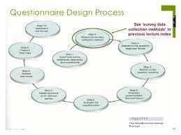 questionnaire design survey questionnaire design in applied marketing research