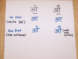 learning to write hindi