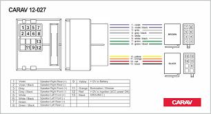 renault car wiring diagrams renault wiring diagrams instruction