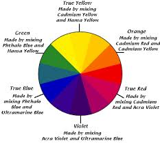 diana lee tutorial mixing color