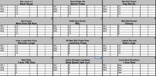 Increase Bench Press Chart Build Muscle For Baseball The Right Way Stack