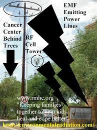 Arizona how fast do radio waves travel images Environmental radiation llc jpg