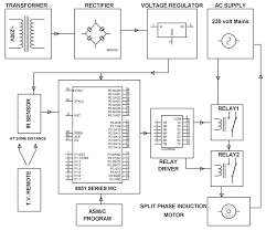 patent us3798523 single phase induction motor brake google patents