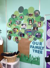 family photo wall i made this for my classroom to display
