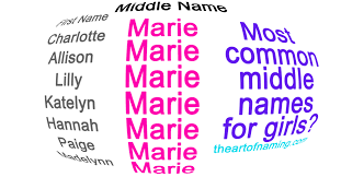 middle names the of naming the most common middle names for