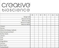 creative bioscience the 1234 diet calorie meal plans recipes