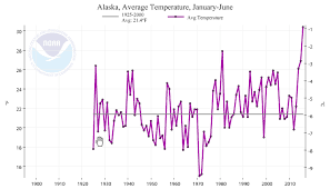 Card Wildfire Alaska by Alaska U0027s Heat Wave Goes From Noteworthy To Ridiculous With