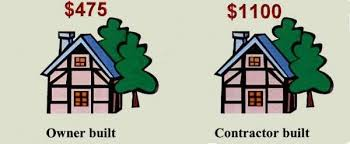 can i build my own house build my home building a house rory miller conflict research build