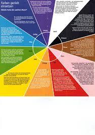 welche farbe in welchem raum bodendeck de farbe bringt s