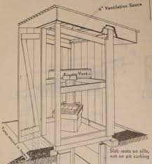 outhouse shed woodworking plans and information at