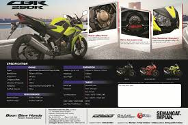 honda r150 price new product launch u2013 page 12