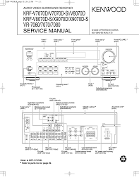 kenwood tractor kenwood vr 7070 receiver